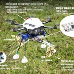 SDR-based Ground Penetrating radar for aerial landmine detection