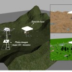 Advanced ROS-based simulator for landmines detection using GPR