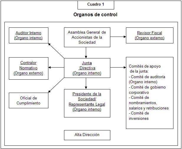 El rgano de gobierno interno blse for Oficina relaciones internacionales ucm
