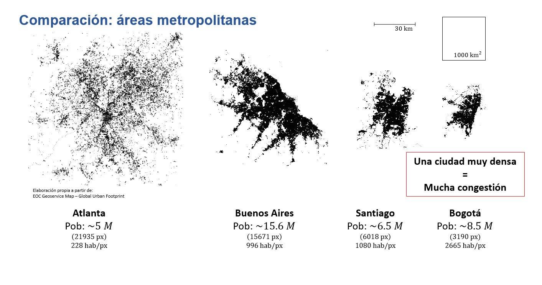 Densidad poblacional de ciudades.