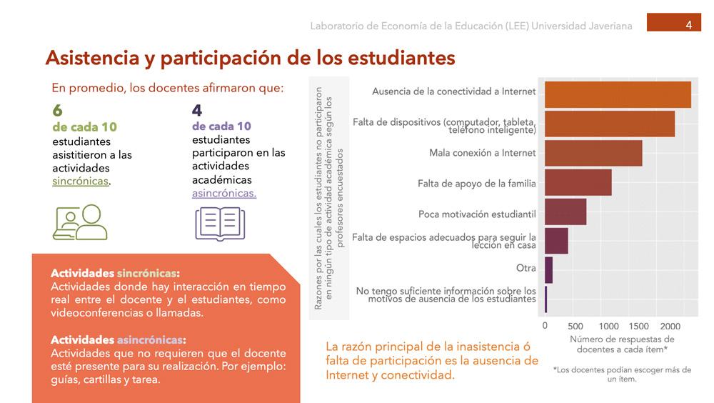Educación en pandemia Colombia